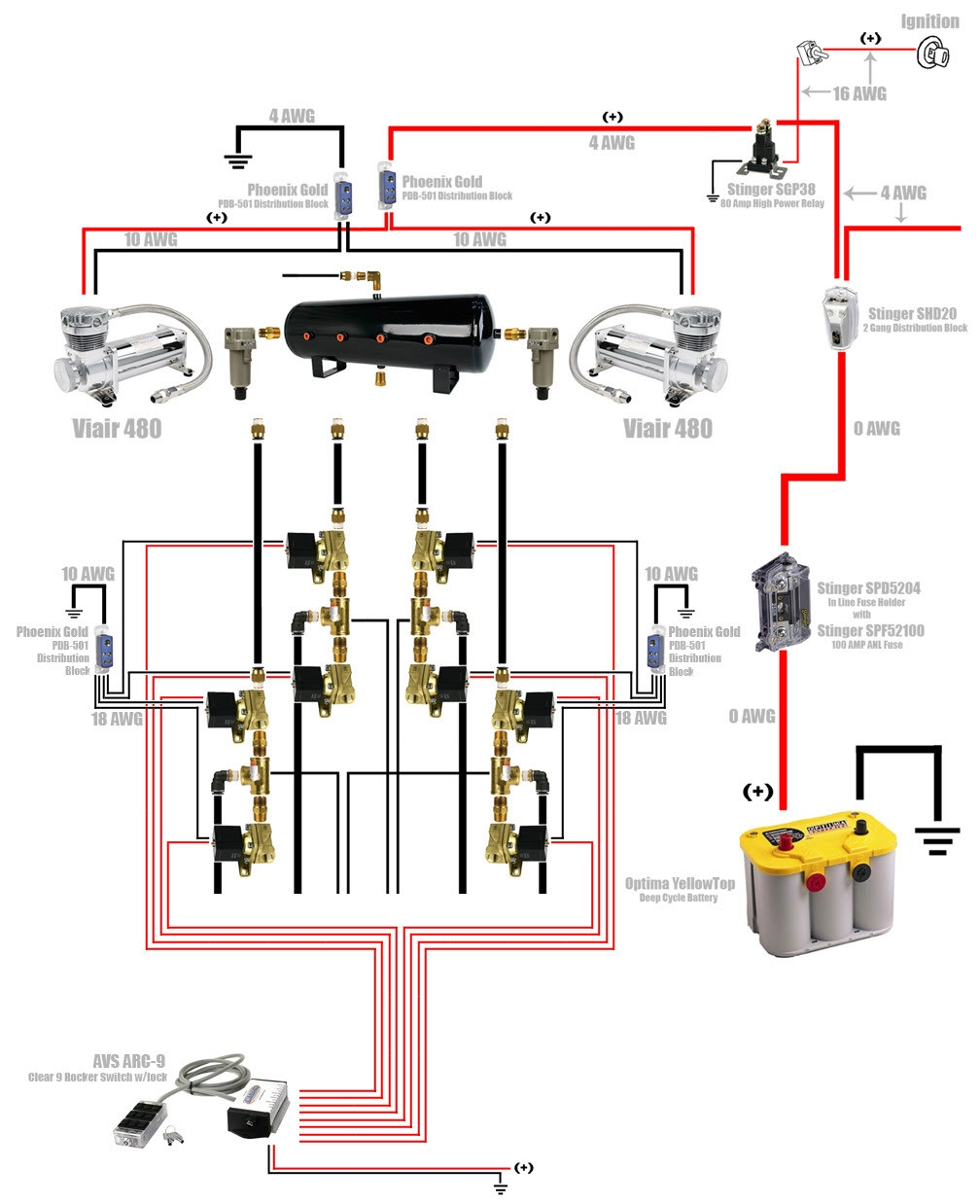 air bag suspension wiring diagram Collection-airbag suspension valve wiring diagram air ride solenoid with rh releaseganji net air suspension valve wiring 12-p