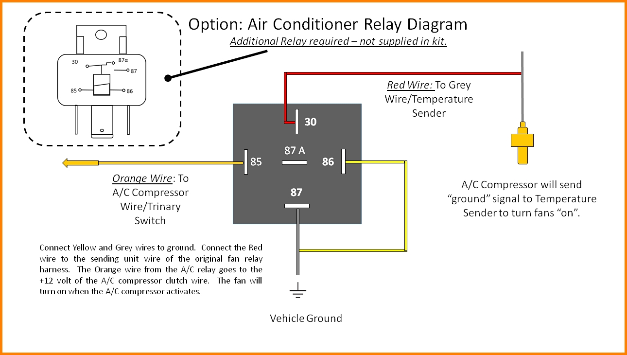 30 Hvac Relay Wiring Diagram