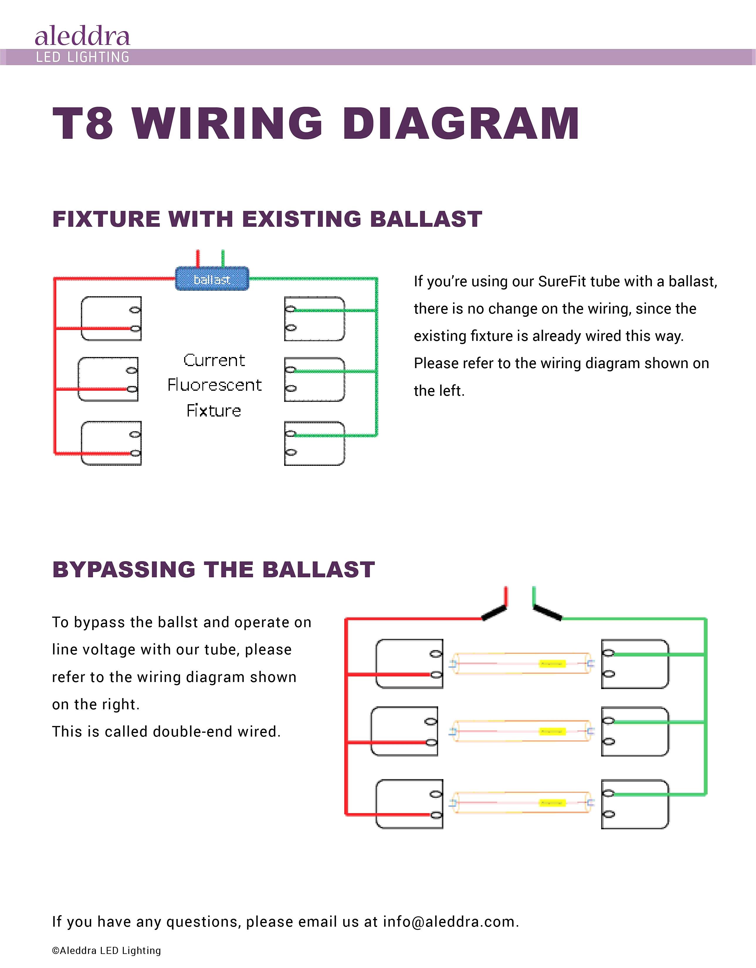 Allanson Ballast Wiring Diagram | Free Wiring Diagram on