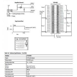 Allen Bradley 1756 Of8 Wiring Diagram - Allen Bradley 1756 8 Wiring Diagram Allen Bradley 855t Bcb Wiring Diagram somurich 16e