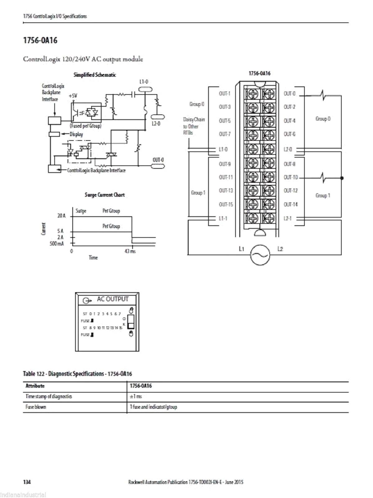 allen bradley 1794 ib16 wiring diagram | free wiring diagram wiring diagram free download afv10a