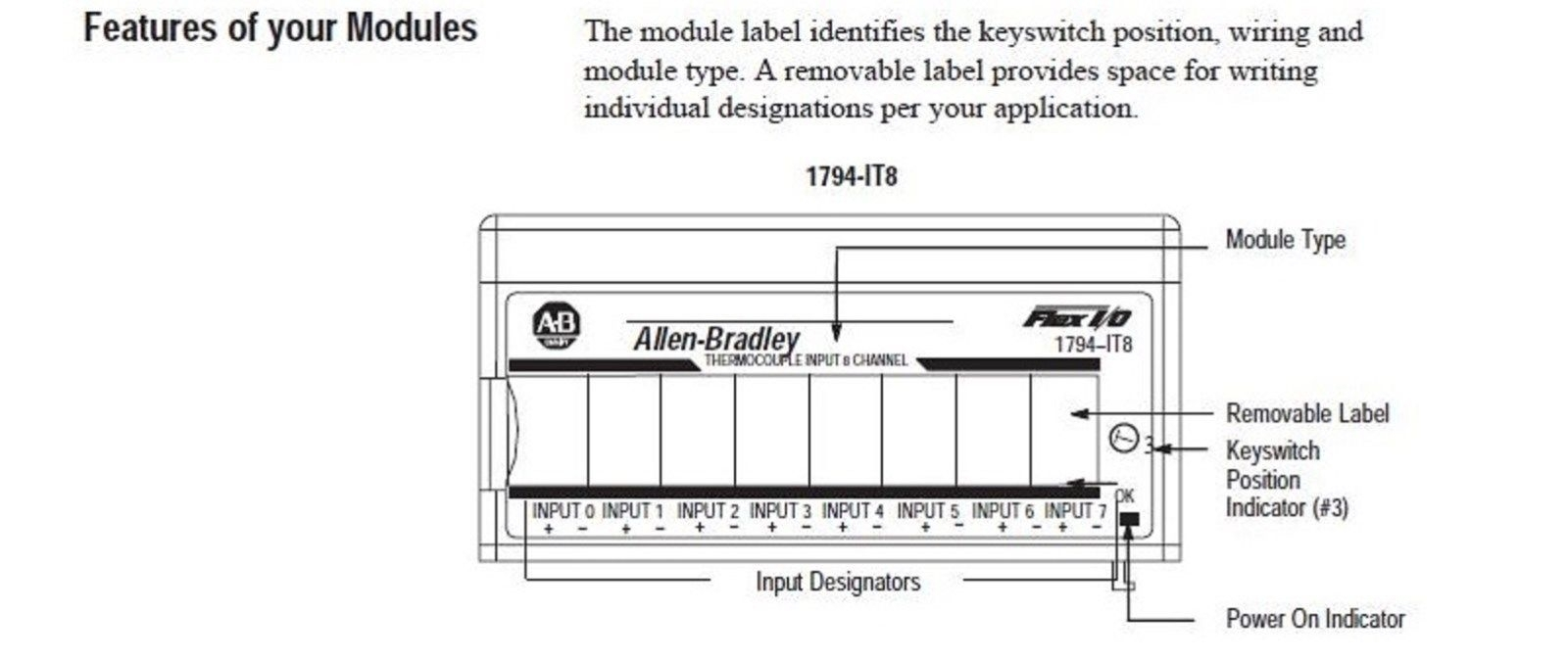Allen Bradley 1794 Ib16 Wiring Diagram