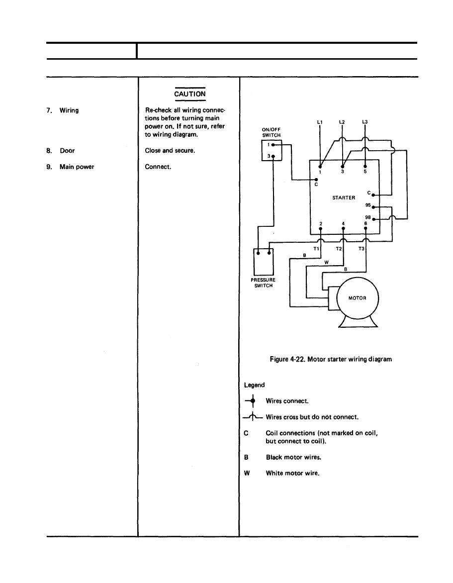 60 Luxury Tc Motor Starter Wiring Diagram