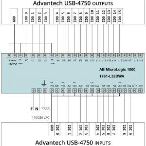 Allen Bradley Stack Light Wiring Diagram - Wire Diagram Allen Bradley Symbols Basic Guide Wiring Diagram • tower Ac Wiring Diagram & 15f