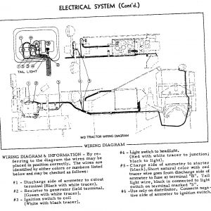 Allis Chalmers Wd Wiring Schematic Diagram - Ac Wd Wiring Diagram Best Allis Chalmers B Wiring Diagram B2network 8l