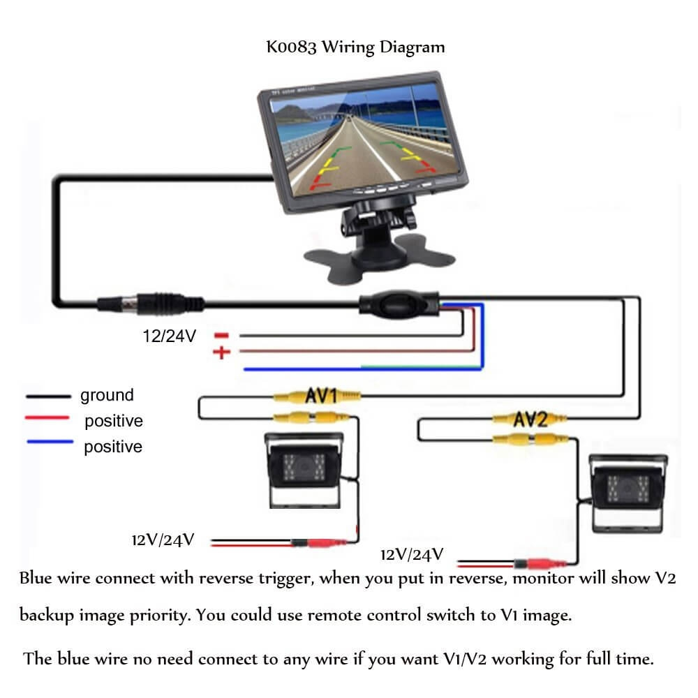 Alpine Backup Camera Wiring Diagram