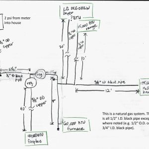 Aprilaire 6202 Wiring Diagram - Well Known Gas Meter Installation Diagram Rh75 – Documentaries for 12 Circuit Wiring Harness Diagram 16e