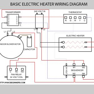 Armstrong Air Handler Wiring Diagram - Ducane Ac Wiring Diagram New Ducane Furnace Wiring Diagram Further Basic Hvac Wiring Diagrams 19q
