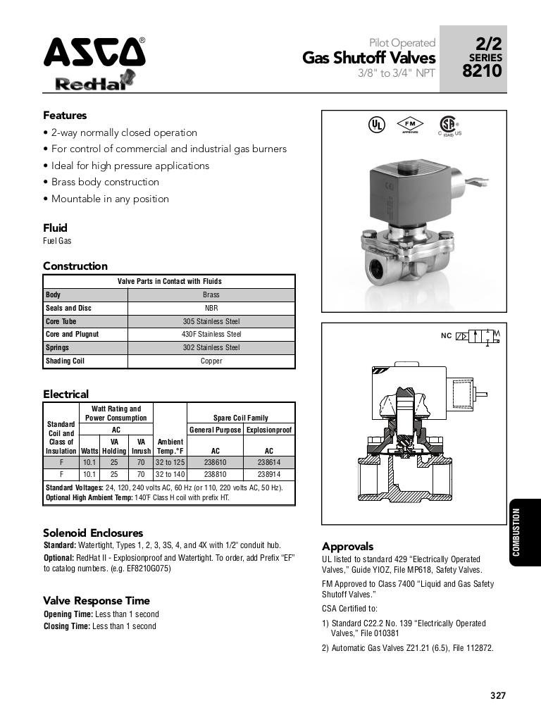 Asco solenoid Valve Wiring Diagram | Free Wiring Diagram