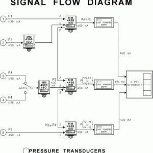Ashcroft Pressure Transducer Wiring Diagram - Gefran Pressure Transducer Wiring Diagram Wiring solutions 3t