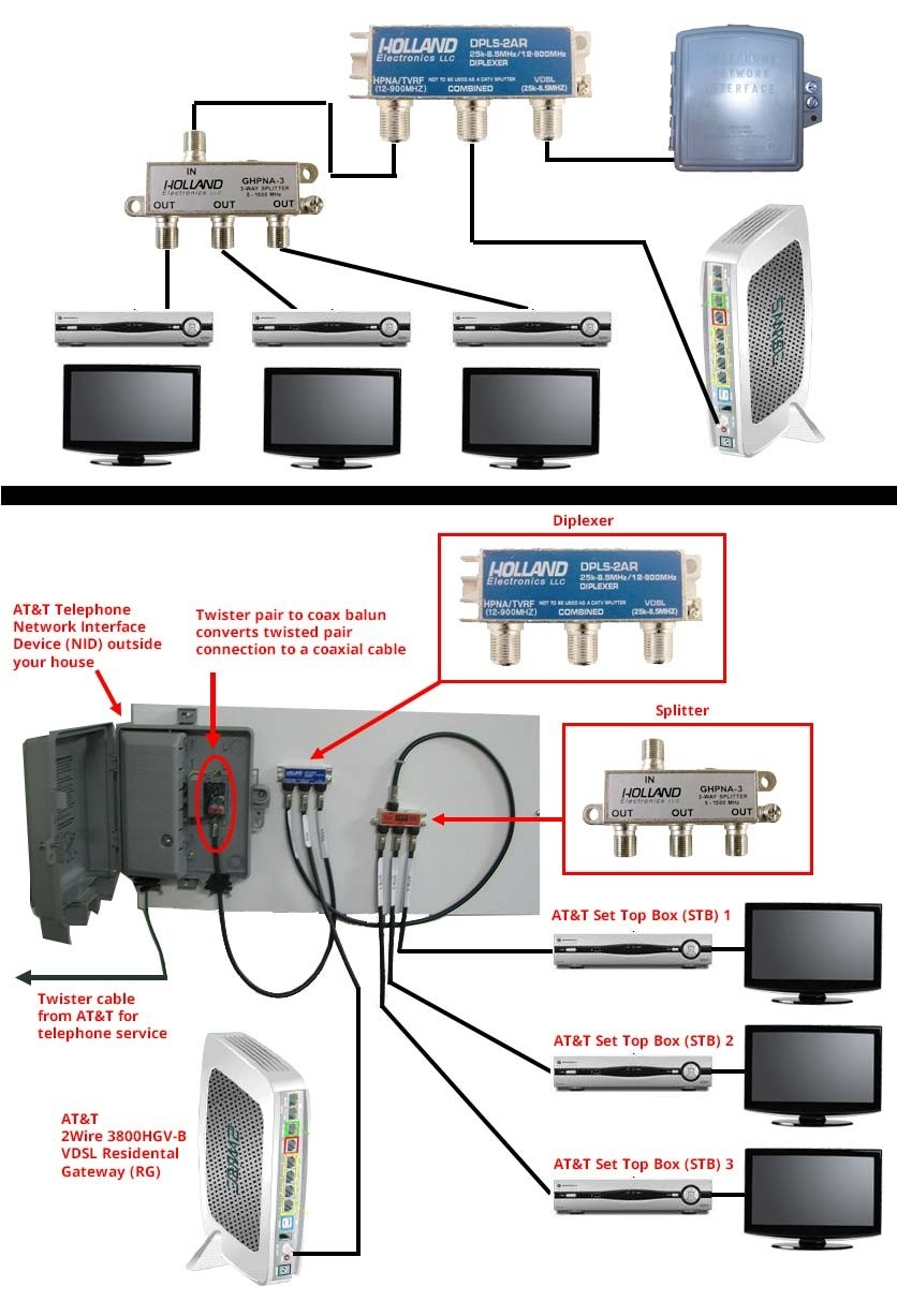 At U0026t U Verse Wiring Diagram