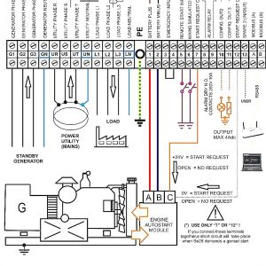 Ats Wiring Diagram for Standby Generator - Generac Generator Transfer Switch Wiring Diagram Generac Battery Charger Wiring Diagram Awesome Generac Automatic Transfer 13b