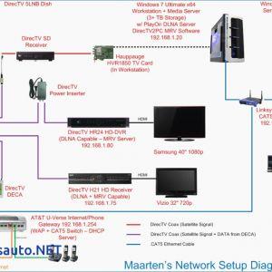 Att Uverse Cat5 Wiring Diagram - att Uverse Cat5 Wiring Diagram att Dsl Wiring Diagram att Circuit Diagrams Wire Center U2022 8e