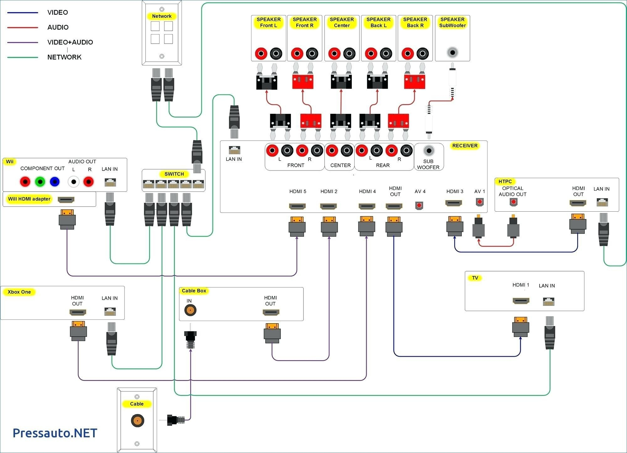 wiring diagram for 7 pin trailer connector for 2001 hd chevy pick up att uverse cat5 wiring diagram | free wiring diagram