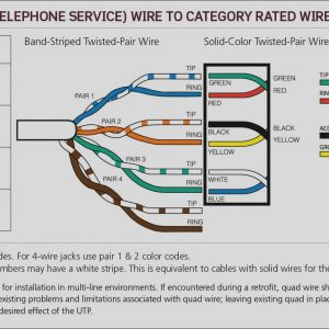 Att Uverse Cat5 Wiring Diagram - att Uverse Cat5 Wiring Diagram Awesome U Verse Work Cable Wiring Diagram Diy Wiring Diagrams • 9b