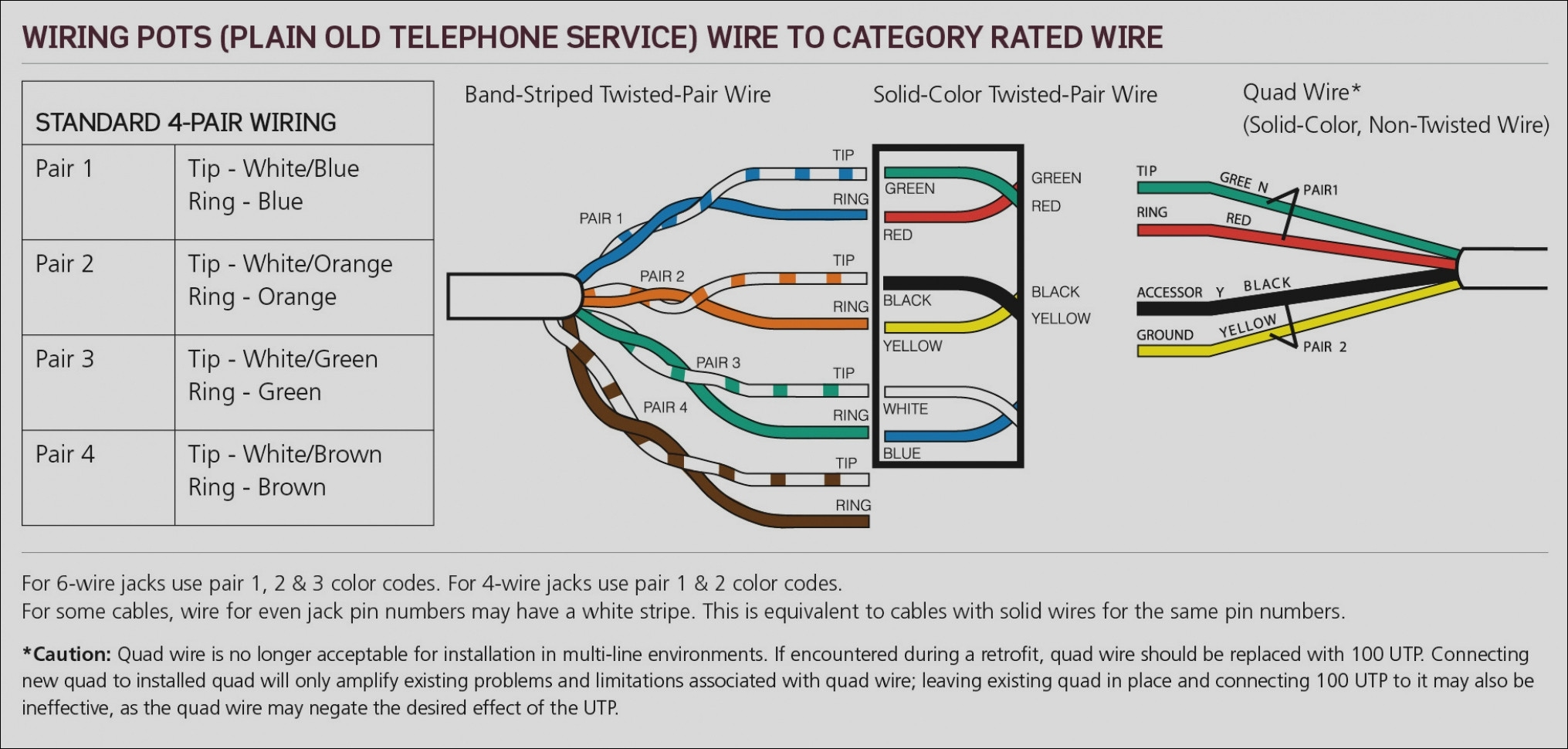 Att Uverse Cat5    Wiring       Diagram      Free    Wiring       Diagram