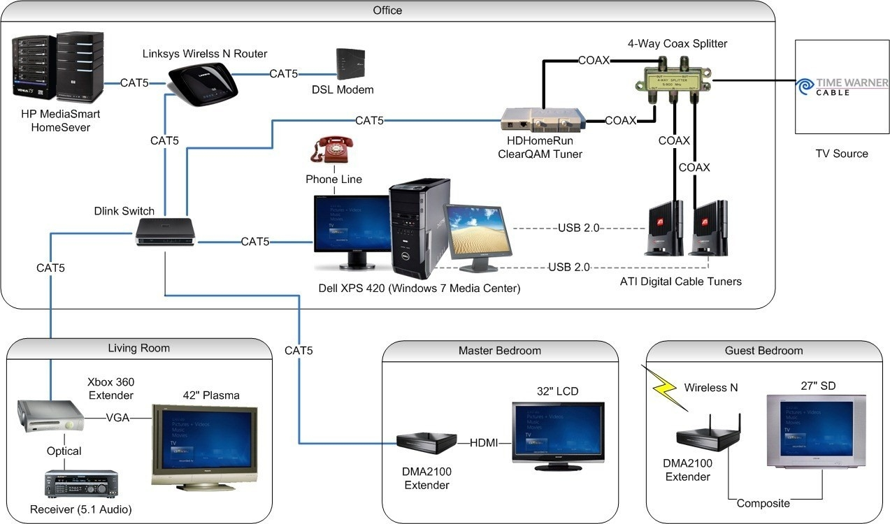 att uverse cat5 wiring diagram | free wiring diagram att u verse connection diagram