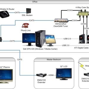 Att Uverse Wiring Diagram - att Uverse Wiring Diagram Efcaviation Inside 2 Requirements 6 1t
