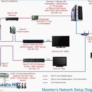 Att Uverse Wiring Diagram - U Verse Wiring Justsayessto Me Rh Justsayessto Me at&t U Verse Tv Wiring Diagram at&t U Verse Residential Gateway 20q
