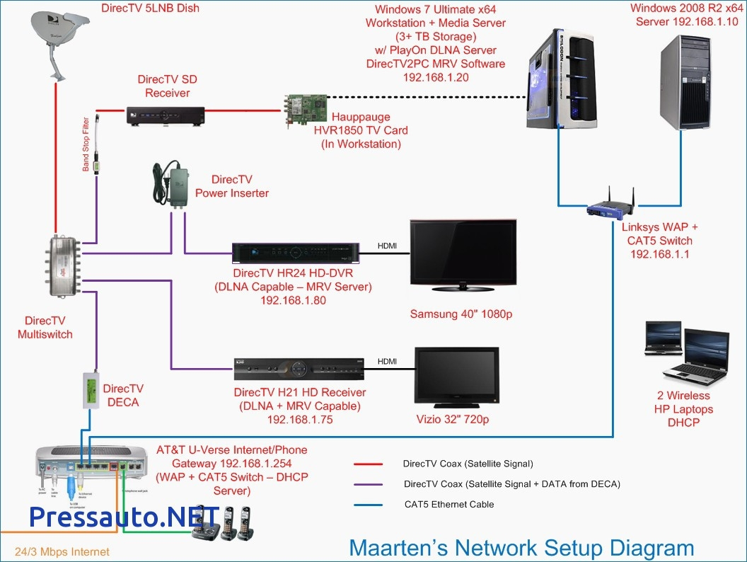 Att Uverse Wiring Diagram Free Home Diagrams
