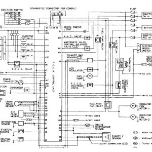 Audi A4 Stereo Wiring Diagram - Audi A4 Radio Wiring Diagram Unique Wiring Diagram Mitsubishi Eclipse 3 0 1999 9 1997 Audi 3p