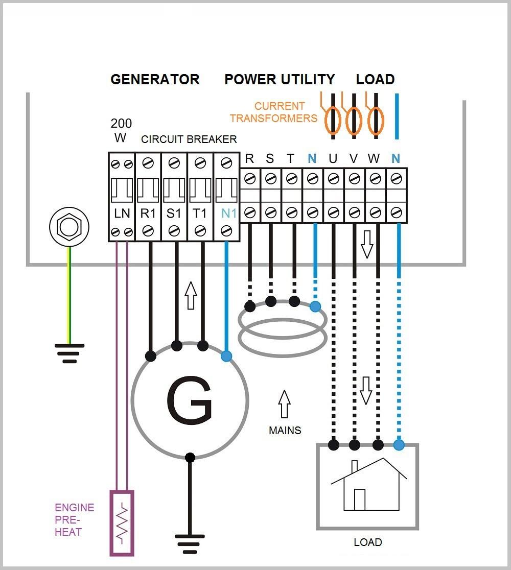 auto transfer switch wiring diagram - generator automatic transfer switch  wiring diagram generac with generator transfer