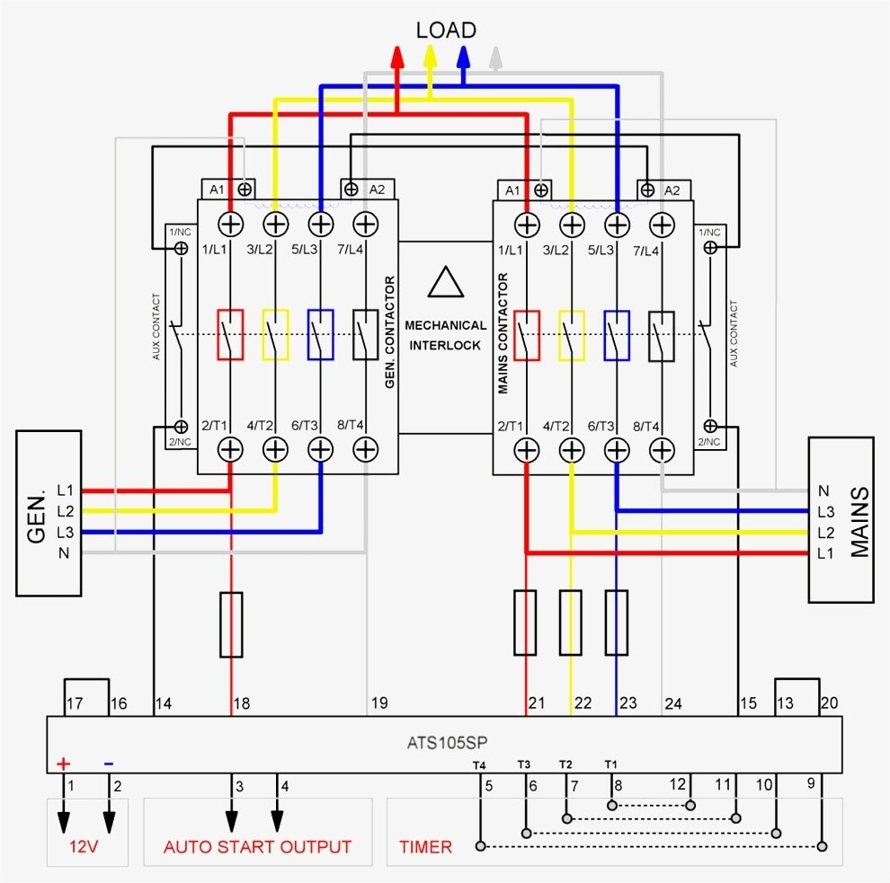 auto transfer switch wiring diagram Collection-Logic Diagram Generator Amazing Great Wiring Diagram Generator Auto Transfer Switch Generator 34 Incredible Logic 11-k