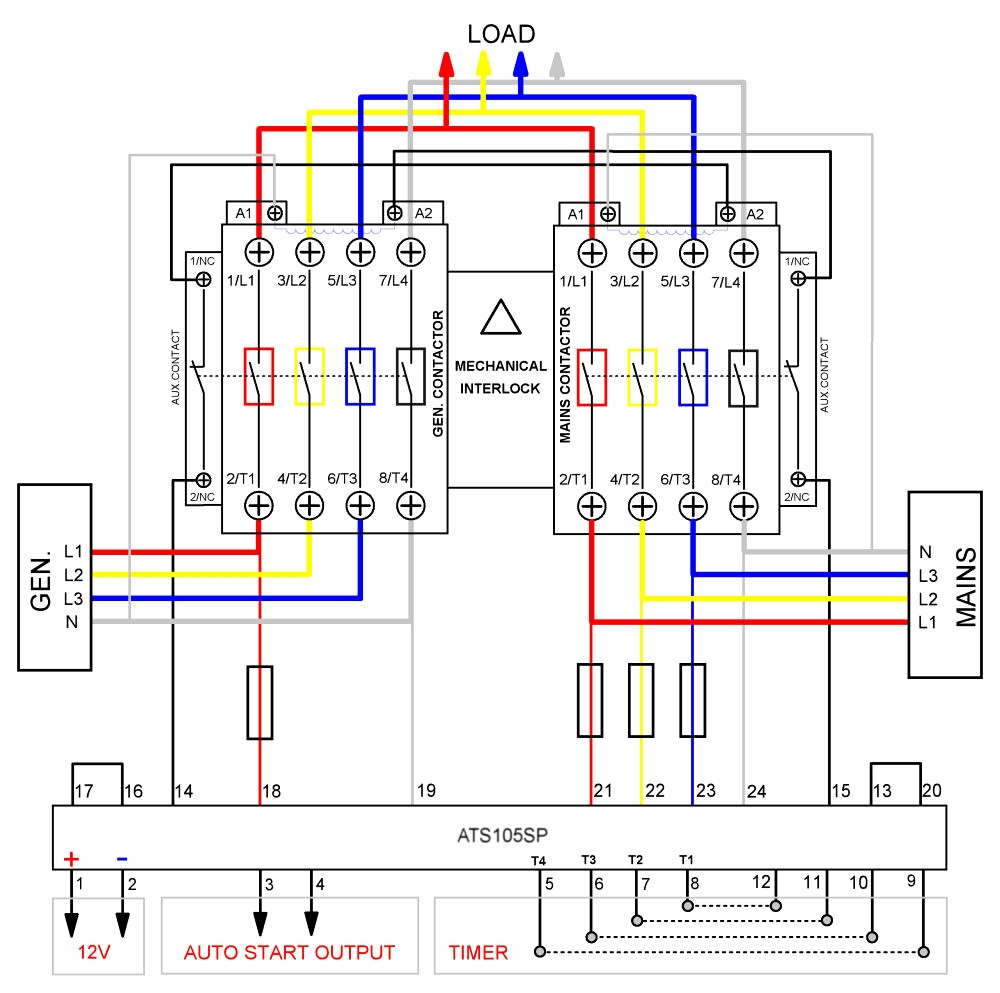 Automatic Standby Generator Wiring Diagram