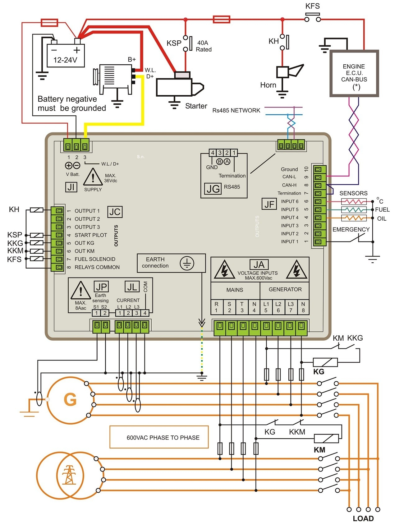 Automatic Standby Generator Wiring Diagram Free Transfer Switch Download