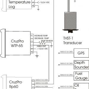 Autometer Oil Pressure Gauge Wiring Diagram - Autometer and Wiring Diagram Wiring Diagrams Rh Boltsoft Net Auto Gauge Wiring Diagram 91 S10 Gauge Cluster Wiring Diagram 4q