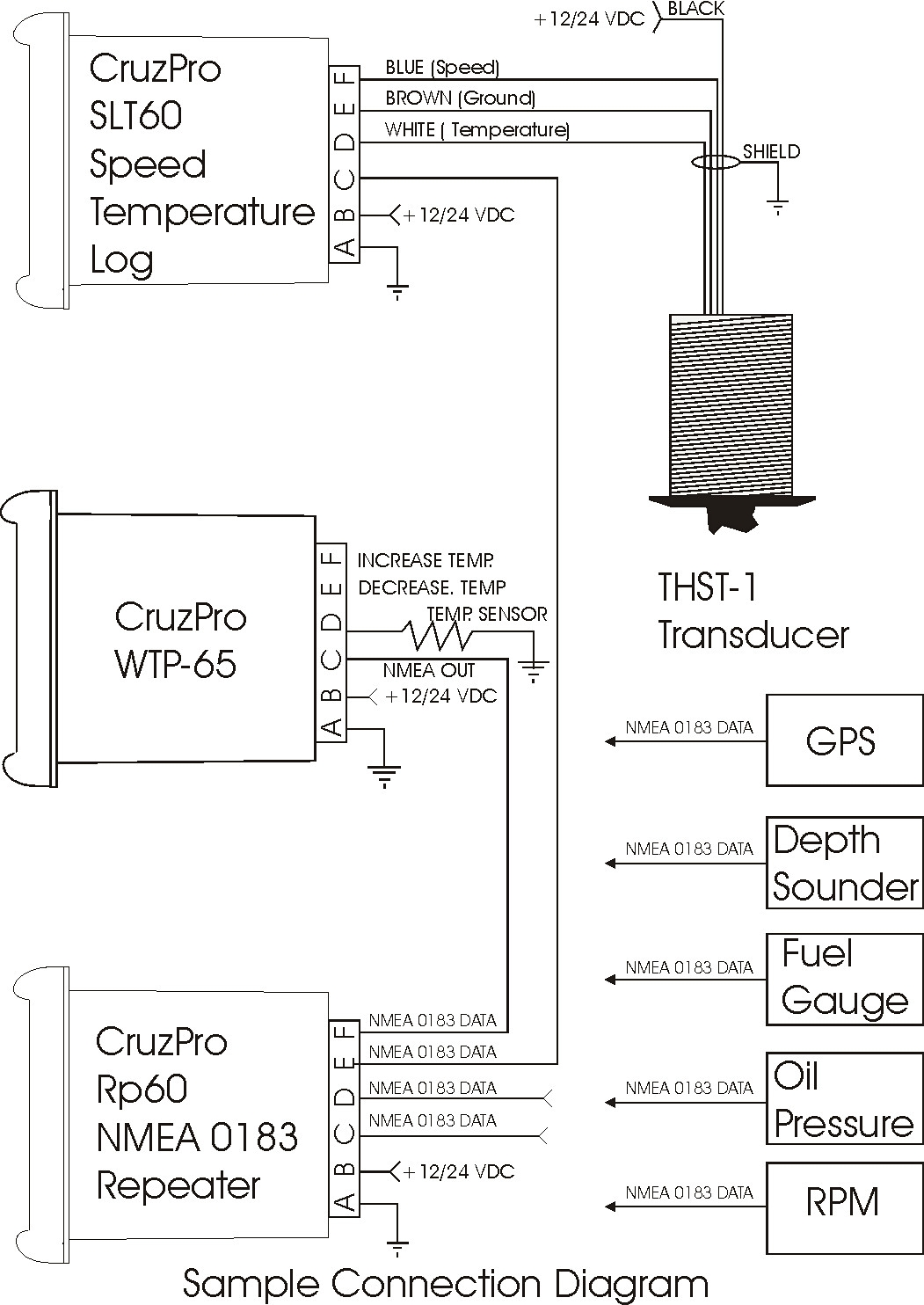Autometer Oil Pressure Gauge Wiring Diagram