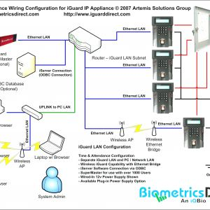 home theater wiring diagram software av wiring diagram software | free wiring diagram