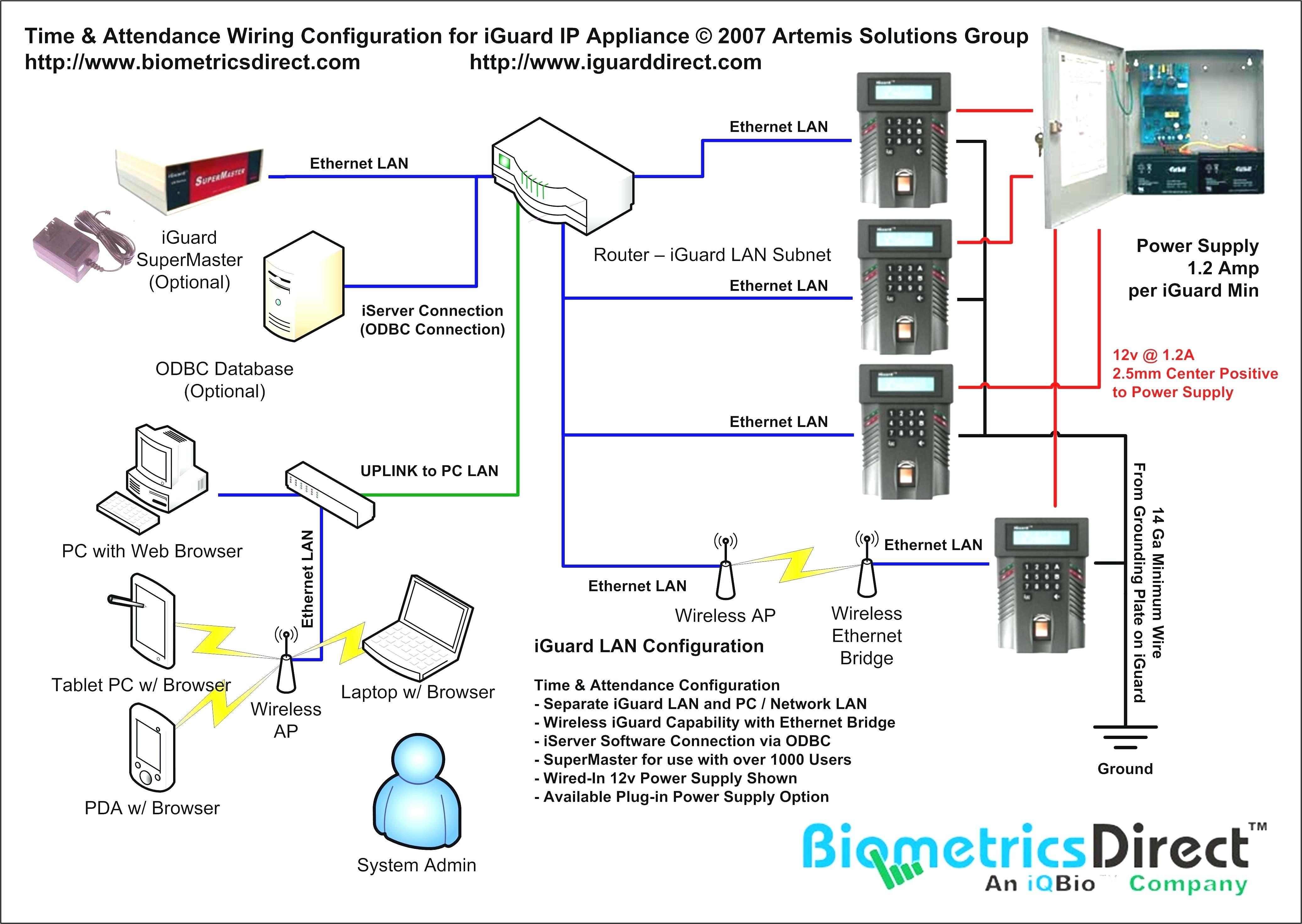 av wiring diagram software Download-Home theater Wiring Diagram software Refrence Guitar Wiring Diagram Creator Archives Kobecityinfo Best 16-k