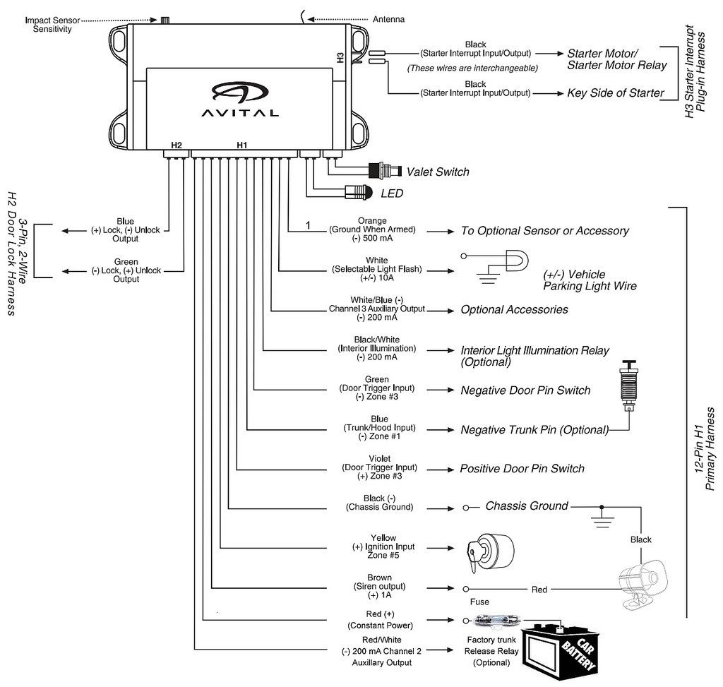Avital 4x03    Remote       Start    Wiring    Diagram      Free Wiring    Diagram