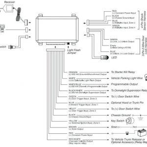 Avital 4x03 Remote Start Wiring Diagram - Fantastic Avital 4111 Wiring Diagram S Electrical Circuit Fantastic Avital 4111 Wiring Diagram S Electrical 19o