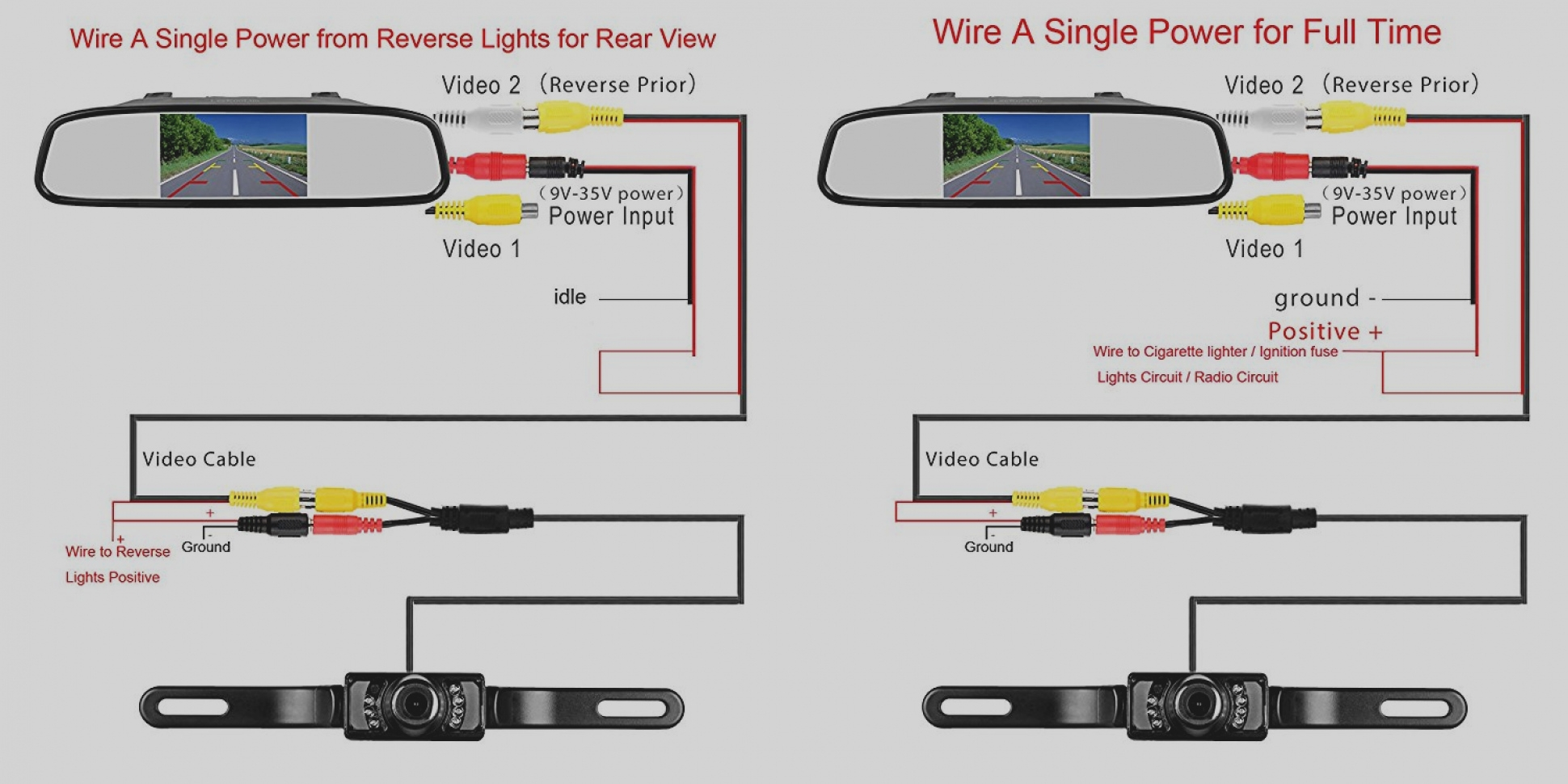 Wiring Diagram For Reversing Camera - Wiring Diagrams Entry on