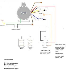 Baldor 1.5 Hp Wiring Diagram - Baldor Reliance Industrial Motor Wiring Diagram Awesome Baldor Reliance Single Phase Motor Wiring Diagram Diagrams Tearing 16h