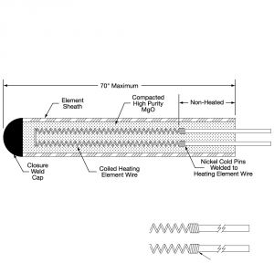 Band Heater Wiring Diagram - Tempco Data assets 05 Coil and Cable 12s