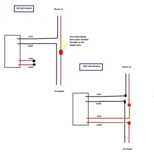 Baseboard Heater thermostat Wiring Diagram - Perfect Electric Heater Wiring Diagram Adornment Simple Wiring Wiring Diagram 240v Baseboard Heater thermostat Best 8j