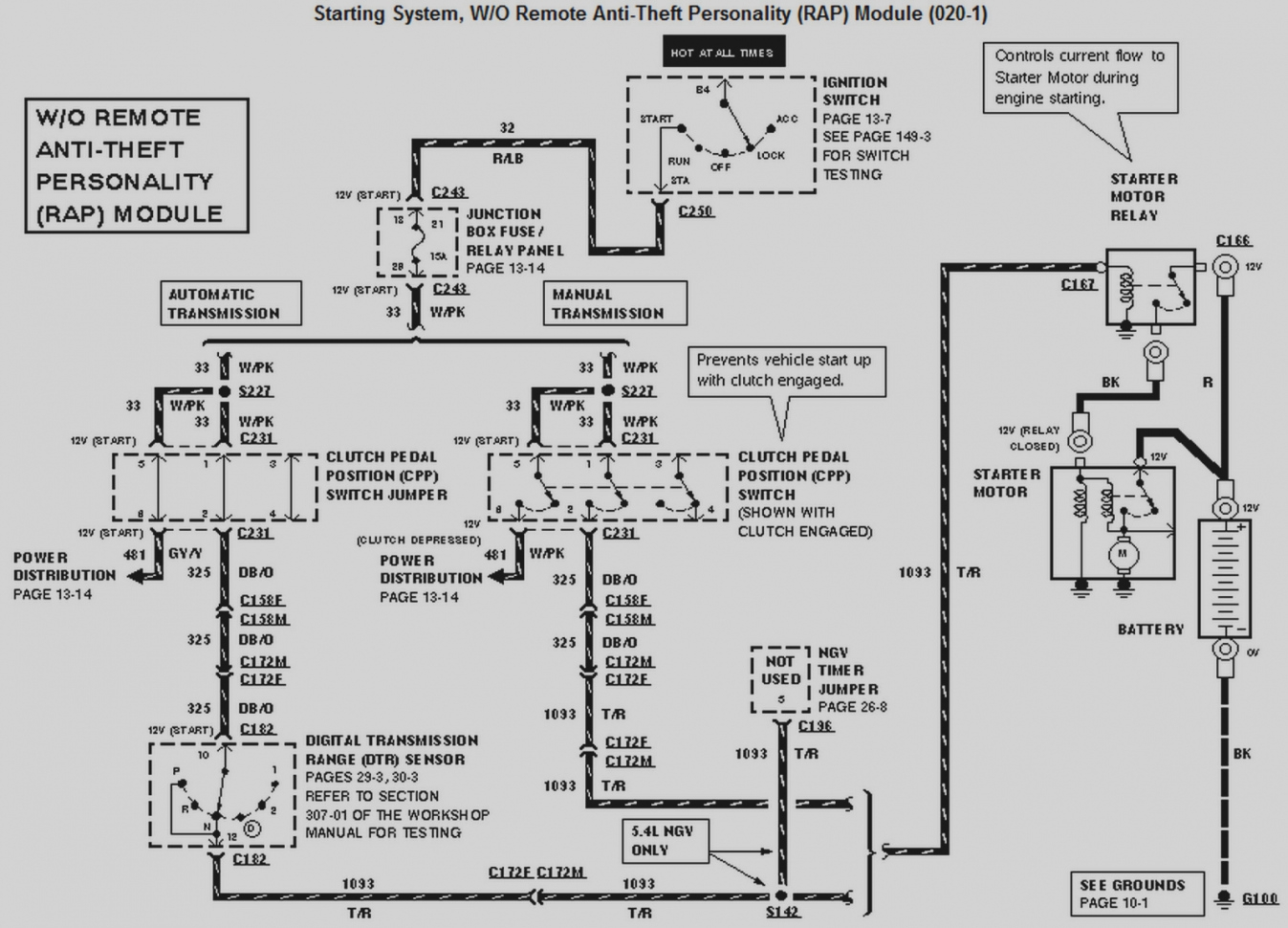 B Boat Wiring Diagram - Read All Wiring Diagram Javelin B Boat Wiring Diagram on