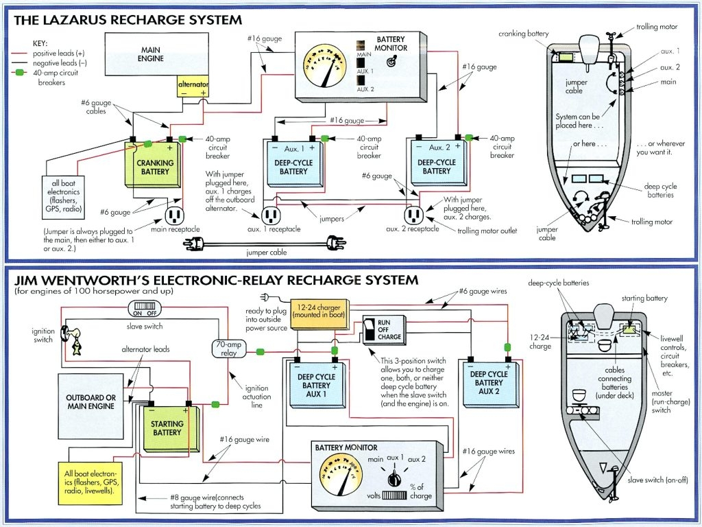 Bass Tracker Wiring Schematic