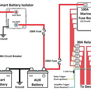Battery isolator Wiring Schematic - Battery isolator Wiring Schematic Download Dual Also Dual Battery Wiring Diagram On Dual Battery solenoid 1d