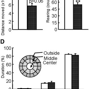Bei Encoder Wiring Diagram - Lika Encoder Wiring Diagram Inspirational Mage D1 Regulates Expression Depression Like Behavior Through 7s