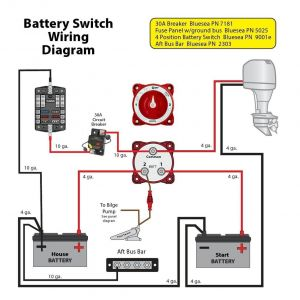 Bep Marine Battery Switch Wiring Diagram - Marine Battery Switch Wiring Diagram Electrical Wiring Rh Metroroomph Marine Battery Disconnect Switch Wiring 1f