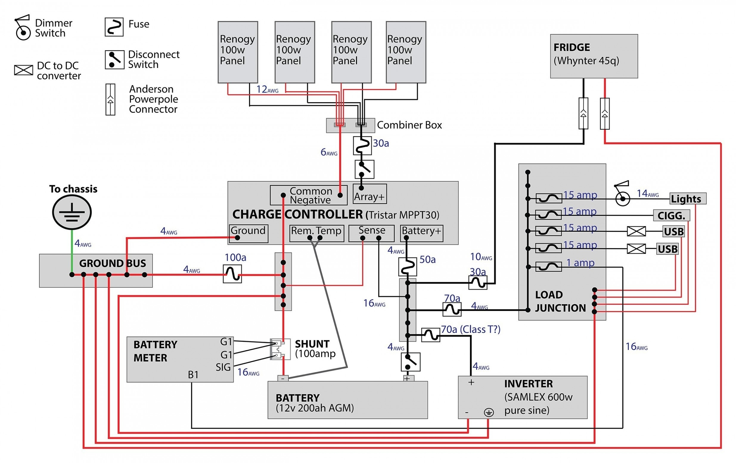 Bep Marine Battery Switch Wiring Diagram | Free Wiring Diagram on marinco wiring diagram, garmin wiring diagram, humminbird wiring diagram, bnc wiring diagram, bec wiring diagram, lowrance wiring diagram, bms wiring diagram, minn kota wiring diagram, bcm wiring diagram, simrad wiring diagram,