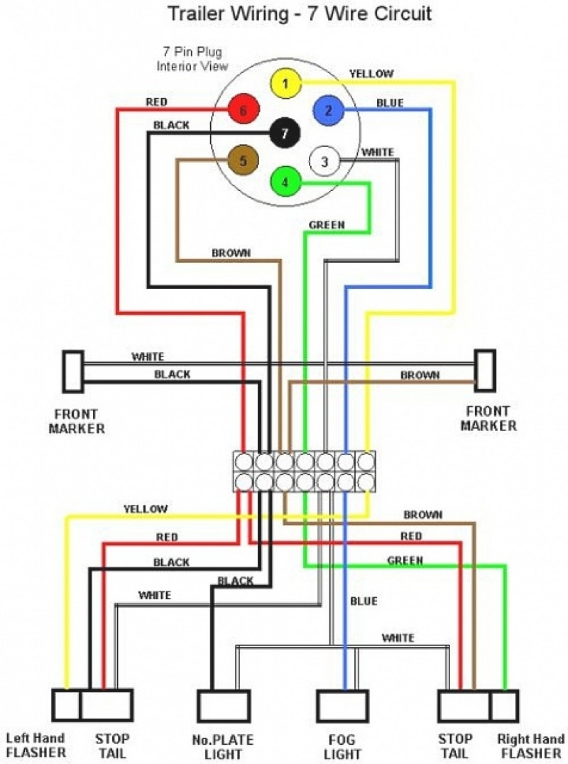 Marvelous 7 Blade Trailer Wiring Diagram On Big Tex Basic Electronics Wiring Wiring Digital Resources Helishebarightsorg