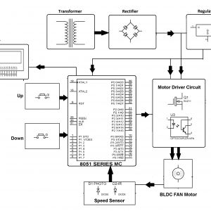 Bldc Motor Controller Wiring Diagram - Two Speed Motor Wiring Diagram 3 Phase Fresh Rpm Display for Bldc Motor with Speed Controller 12g