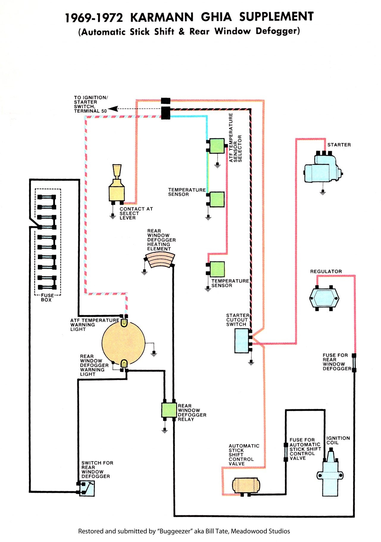 X5 Trailer Wiring Diagram Great Installation Of 7 Pin To 4 Free Picture Bmw Rh Ricardolevinsmorales Com 5