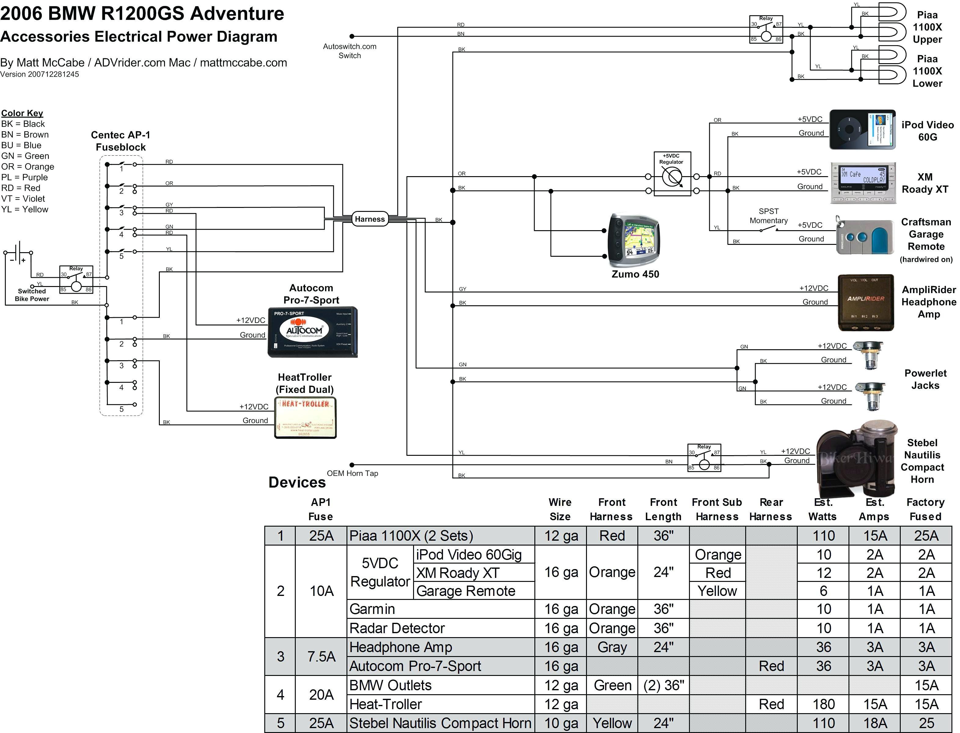Bmw X5 Wiring Diagram Pdf