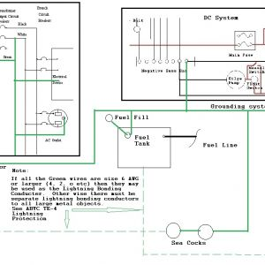 Boat Bonding Wiring Diagram - Ponent Boat Wiring Diagrams Dc Refrigerator Boat Building Standards Basic Electricity Bonding Grounding Buss Connections 1c